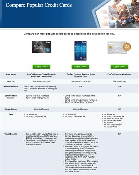Credit Card Comparison Template Basic Invite Reviews Futureclim Info