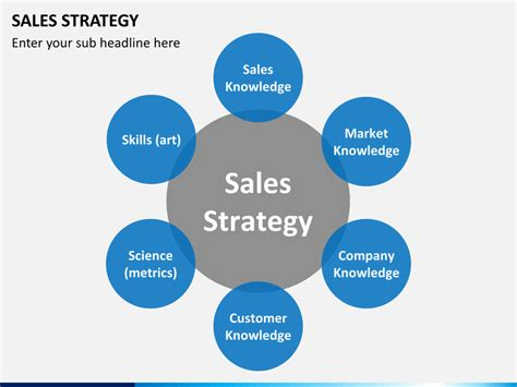 sales strategy powerpoint template sketchbubble