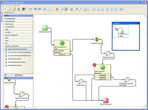 xaml flow layout godiagram customer applications gallery