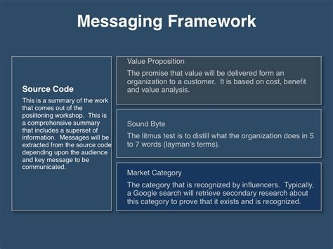 messaging positioning planning template four quadrant