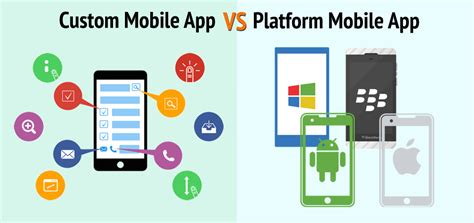 mobile app platform creative designing development digital marketing