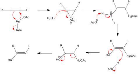 hydration of ketone chemistry world august 2014