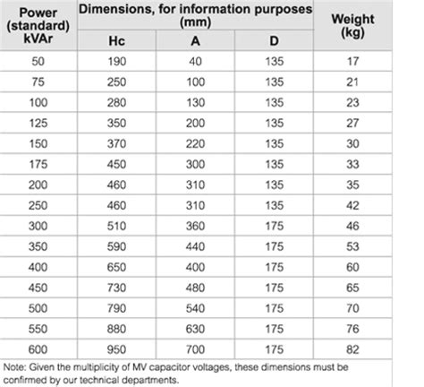 standard power capacitor values 171 all 187 h v capacitors dimensions and weight alpes technologies