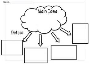 idea organizer primary pals main idea and detail