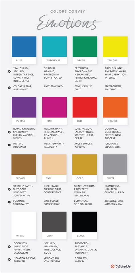 change color with mood color psychology in marketing the complete guide free