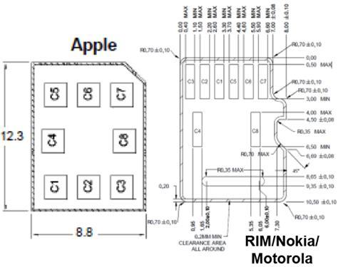 Sim Tray Sim Lock Tempat Kartu Samsung Galaxy Note 7 apple grabs nano sim patent slashgear
