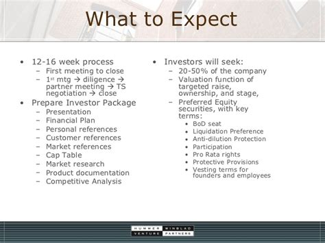Introduction Letter To Venture Capitalist introduction to venture capital