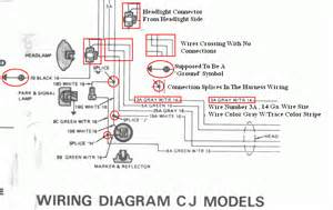 basic electrical wiring 101 jeep cj forums