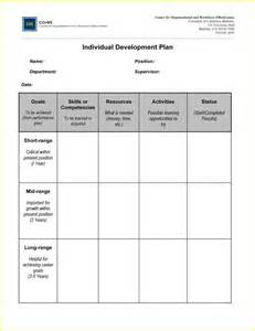 5 Year Career Plan Template by Resume Business Template Career Development Plan Template