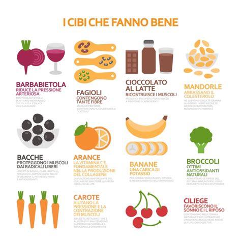 alimenti in tedesco i cibi fanno bene scopri l infografica nutricia it