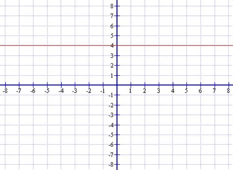 exle of undefined slope undefined slope diagram undefined free engine image for