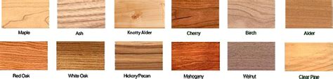 types of woodwork best types of wood photos 2017 blue maize
