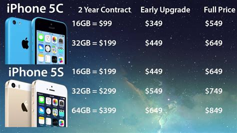 iphone yearly upgrade iphone 5s iphone 5c prices 2 year contract early upgrade price info