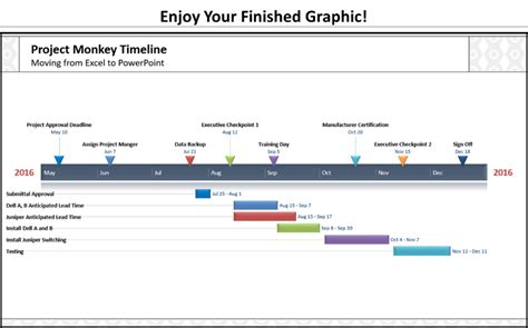 2 Crazy Fast Ways To Make A Gantt Chart In Powerpoint Nuts Bolts Speed Training Powerpoint Smartart Timeline Template