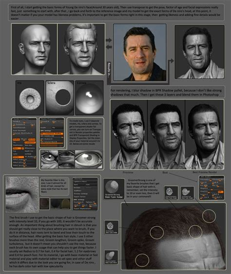 zbrush tutorial import 811 best images about zbrush tutorials on pinterest