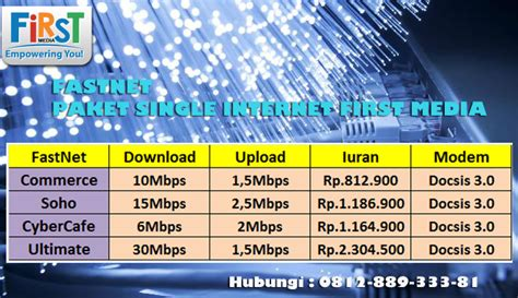 Wifi Media Perbulan paket media fastnet