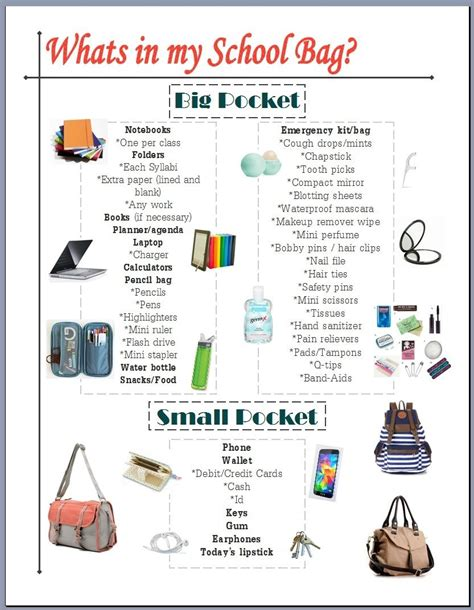 what should i bring to college for my room school essentials schools and hay on
