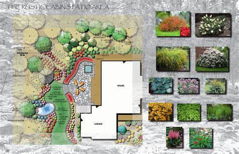 Cottage Garden Layout 8 Essential Elements For Planning A Cottage Garden This House Cottage Garden Flowers The