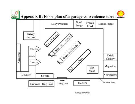convenience store floor plan layout convenience store
