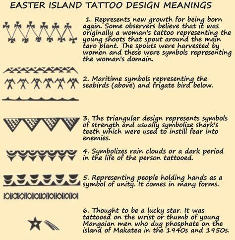 island tribal tattoos meanings tribal markings and meanings history easter