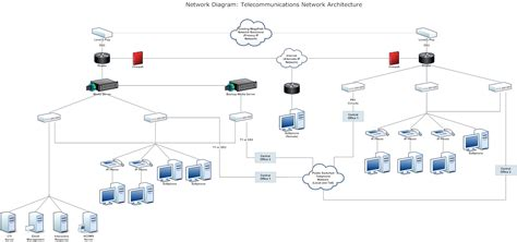 easy network diagram softwareeasy diagramless