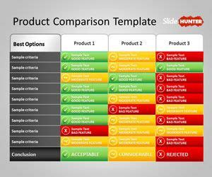 Free Comparison Powerpoint Templates Free Ppt Powerpoint Backgrounds Slidehunter Com Powerpoint Comparison Template