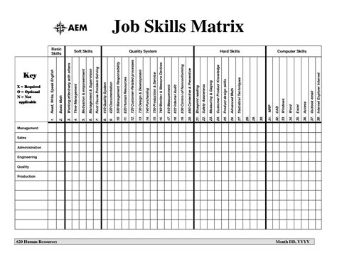 Toyota Production Team Member Description Skill Matrix Template Excel For Business