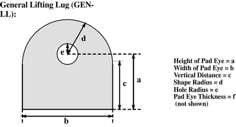 design criteria for lifting lugs lifting lugs
