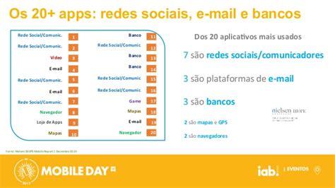 mobile si鑒e social quot social e mobile e vice versa quot iab social media insights