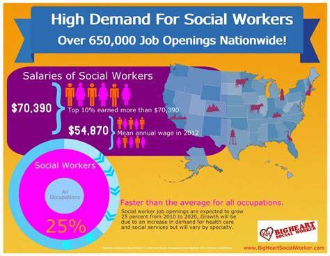 healthcare jobs work in new zealand new zealand now