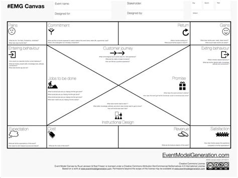 event design theory event model canvas innovation strategy models