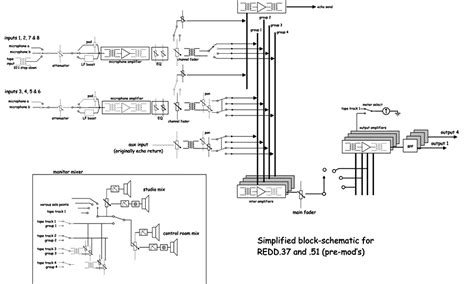 Mixer Lifier 4 channel audio mixer schematics get free image about