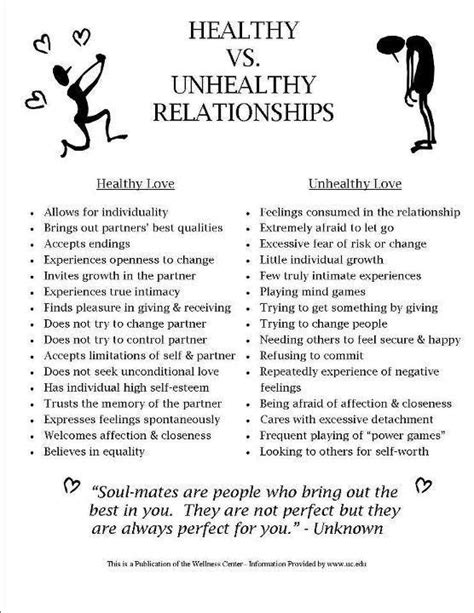 Healthy And Unhealthy Relationships Worksheets by Chemmer Healthy Vs Unhealthy Relationships All Kinds