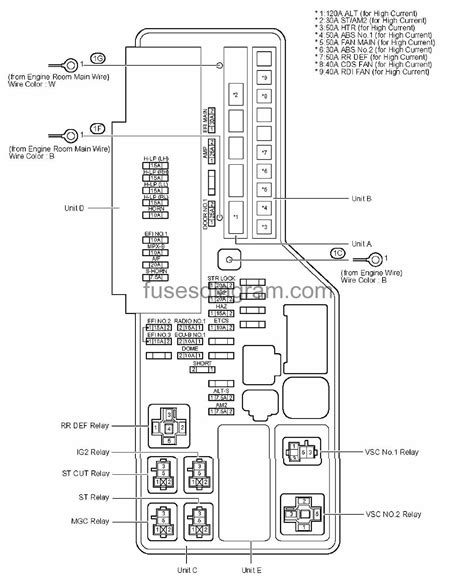 2010 toyota camry fuse diagram wiring diagram with