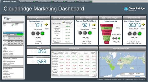 marketing dashboard template free social media metrics report template rachael edwards