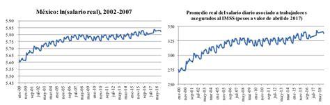 cuanto aumento el salario cuanto sube la auh en el 2016 cuanto sube la auh en el