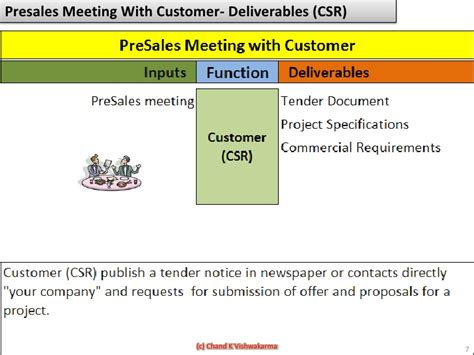 explain execution process of net application 7 steps project execution process