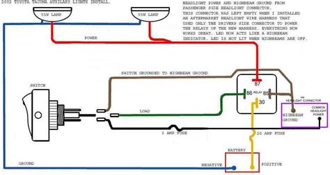 car spotlight wiring diagram efcaviation