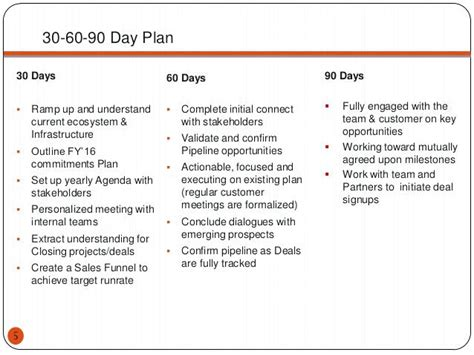 sales manager plan template day business plan template 6 free word excel cool 30 60 90