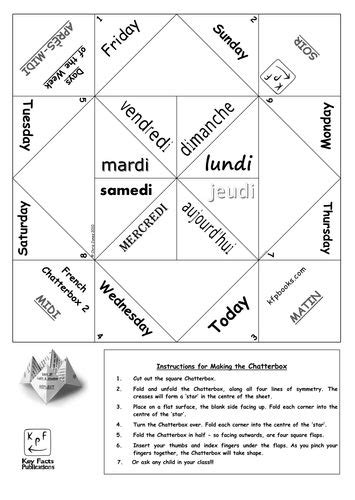chatterbox game template in french google search