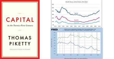 Capital In The Twenty Century Karanganthomas Piketty capital in the twenty century by piketty explained fact myth