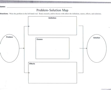 search results for graphic organizers template