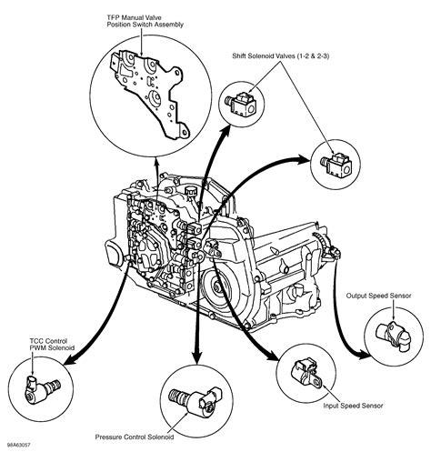 chevy wiring diagrams automotive 2001 alero wiring