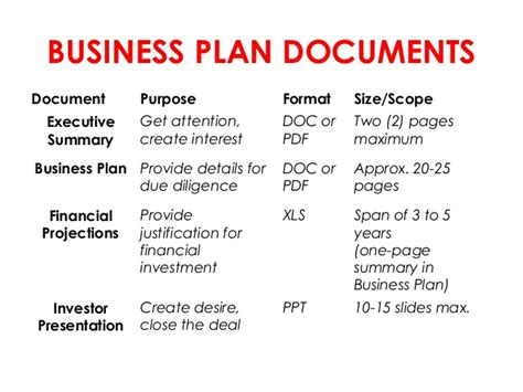 preparing a business plan template business planning 101 entrepreneurial masterclass