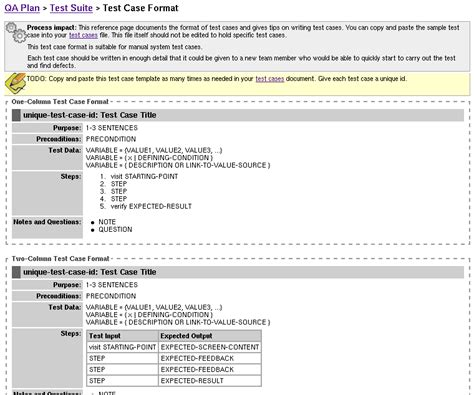 test suite template buie test template