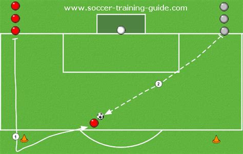 soccer drills a 100 soccer drills to improve your skills strategies and secrets books soccer finishing drills images
