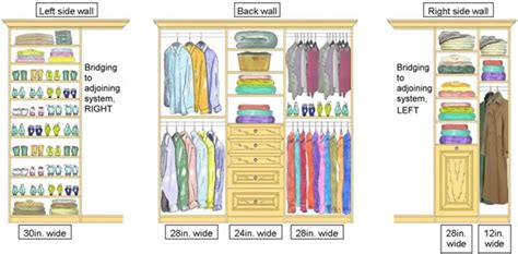 Small Home Office Design Layout Ideas by Small Walk In Closet Design With Measurements Ccds Image