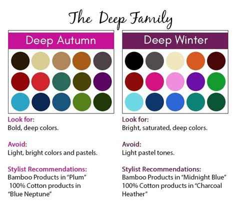 deep autumn color palette deep color season palette deep autumn deep winter