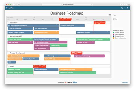 business road map templates business roadmap template