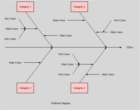 fish diagram fish diagram related keywords fish diagram
